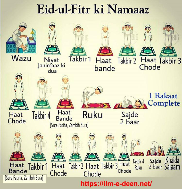 Eid-ki-namaz-Ka-Tarika