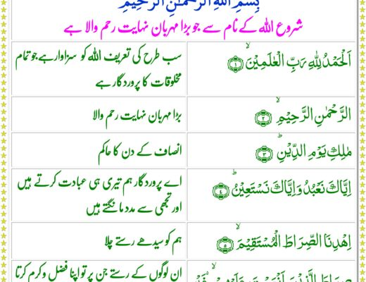 Quran_Arabic_Urdu_ilm-e-deen